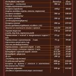 Банкет-меню1